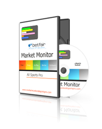 Market Monitor All Sports Pro